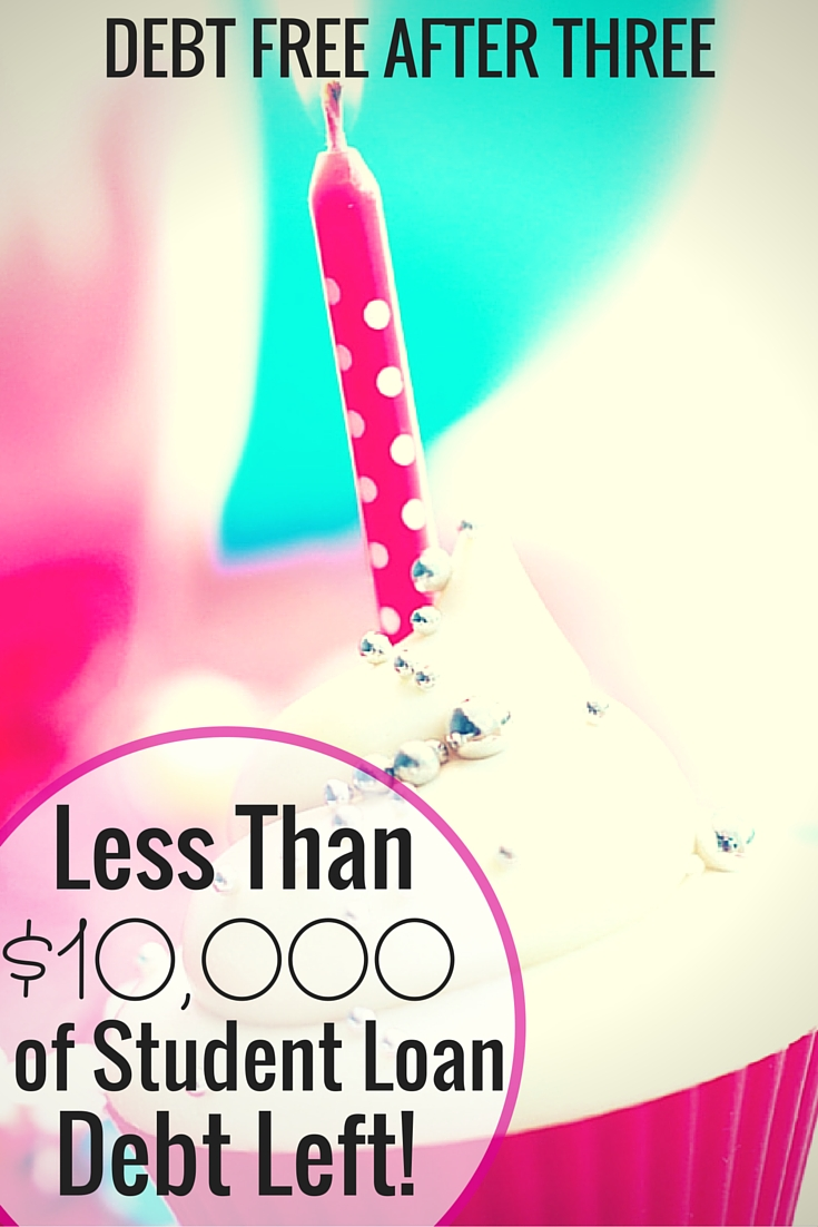 I have hit the $10,000 mark! My debt repayment plan & more.